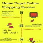 Hidy Ho Home Depot! Review Home Depot Online Shopping and how to save !