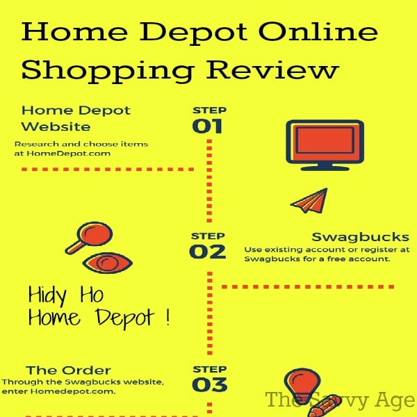 Home Store Online: Save! Home Depot Online + Swagbucks: Review